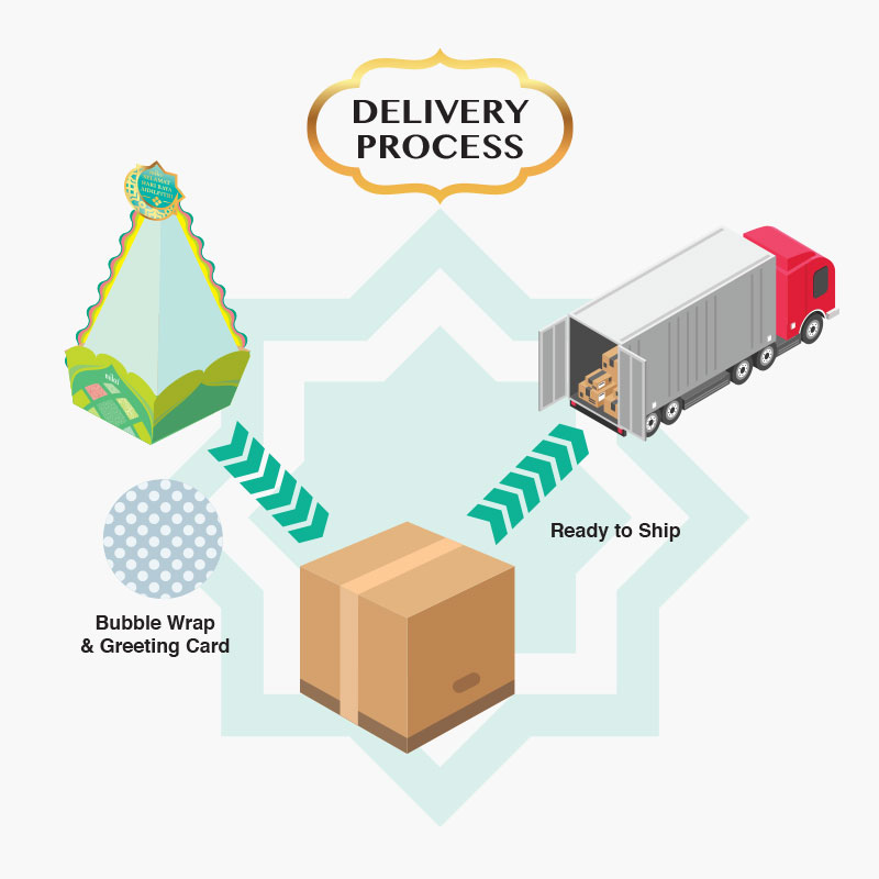 2020-RAYA-Product-Delivery-Mobile