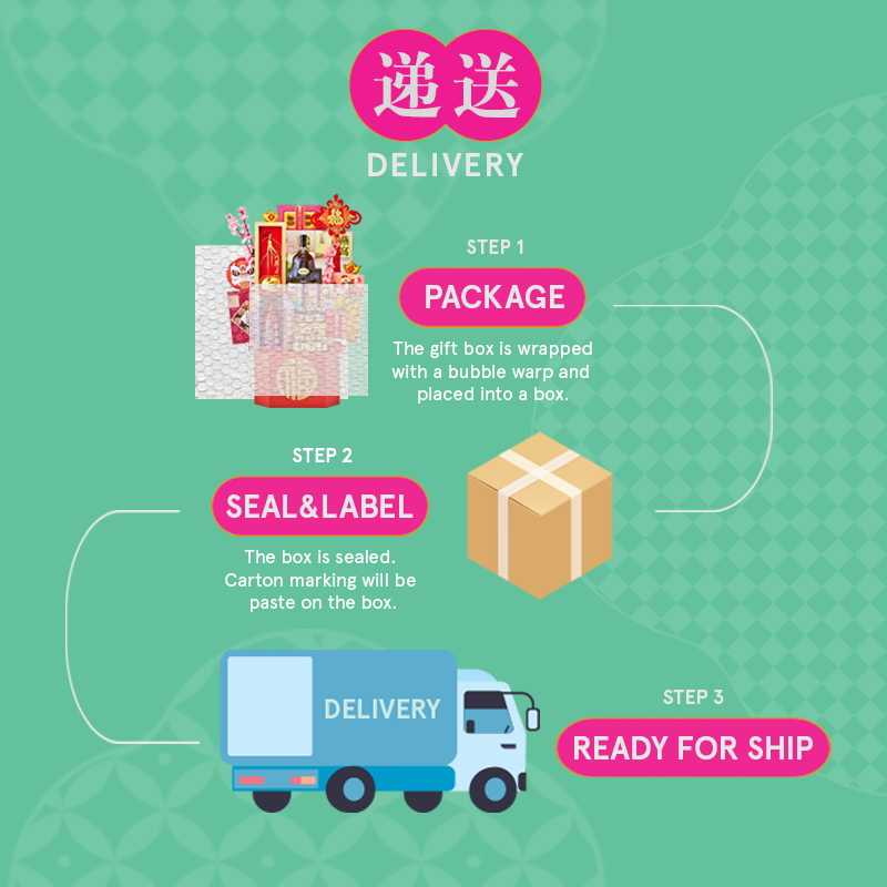 CNY2021-DeliveryProcess-Mobile