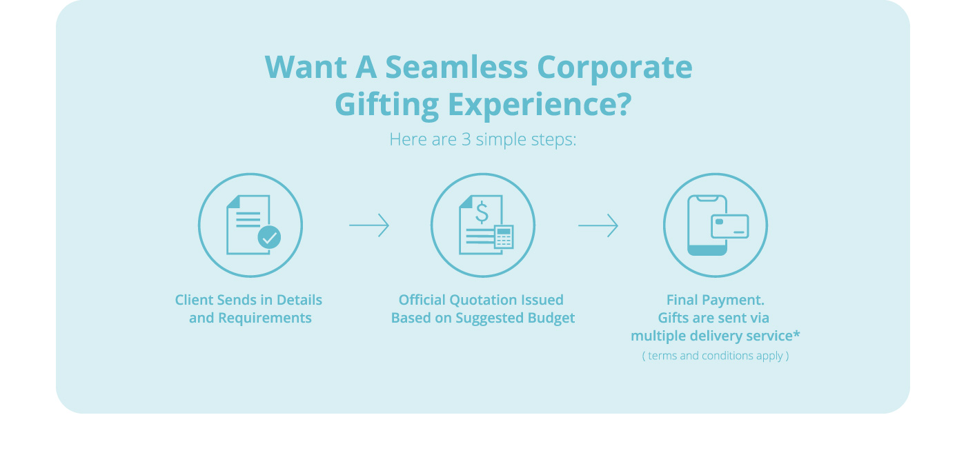 Want A Seamless Corporate  Gifting Experience? – Mika Premium Gift Shop